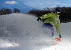 NY, NJ and PA Ski Resorts